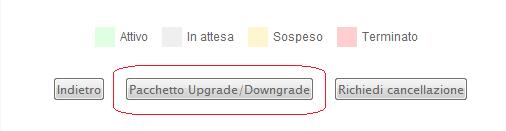 upgrade pacchetto
