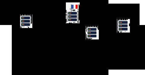 Infrastructure de serveurs en France